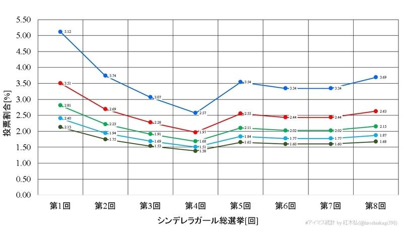 f:id:hiroshiakagi398:20200510110536j:plain
