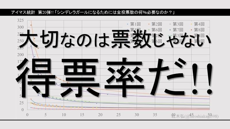 f:id:hiroshiakagi398:20200510110748j:plain
