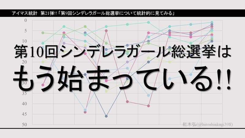 f:id:hiroshiakagi398:20200606011106j:plain