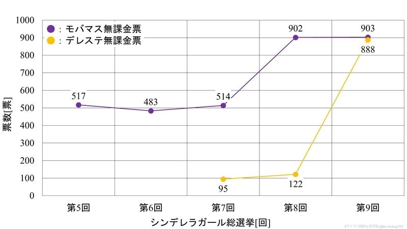 f:id:hiroshiakagi398:20200606011127j:plain
