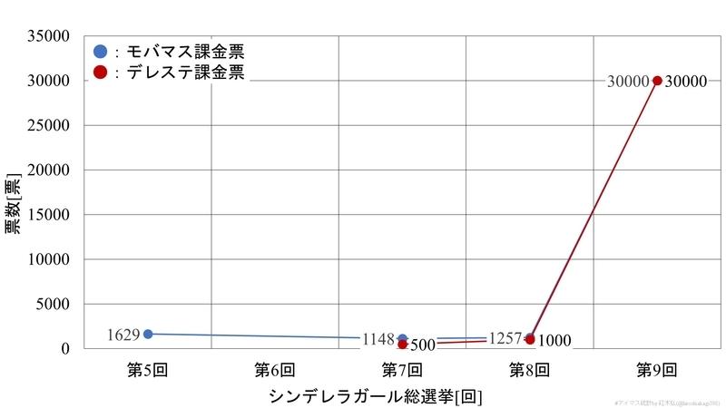 f:id:hiroshiakagi398:20200606011132j:plain