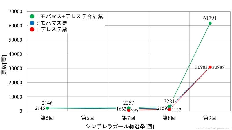 f:id:hiroshiakagi398:20200606011137j:plain
