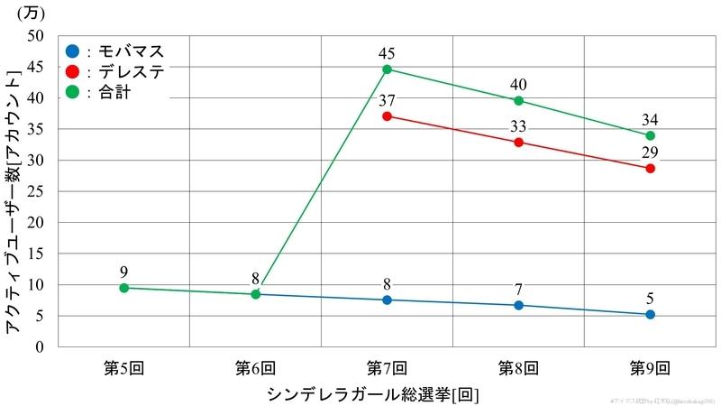 f:id:hiroshiakagi398:20200606011142j:plain