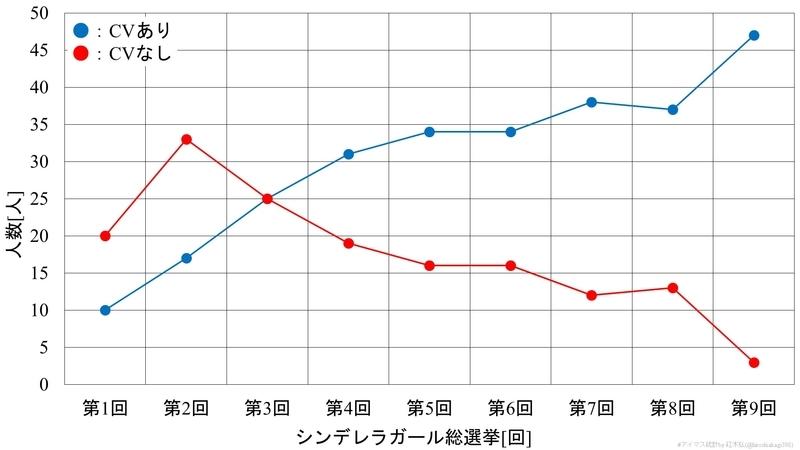 f:id:hiroshiakagi398:20200606011156j:plain