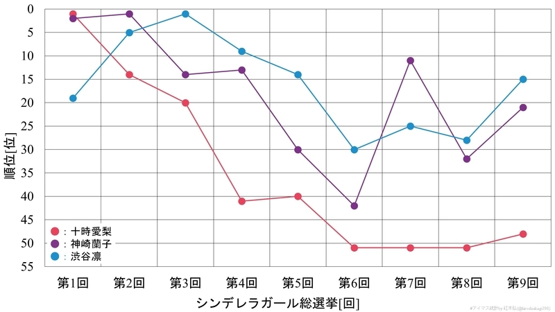 f:id:hiroshiakagi398:20200606011206j:plain