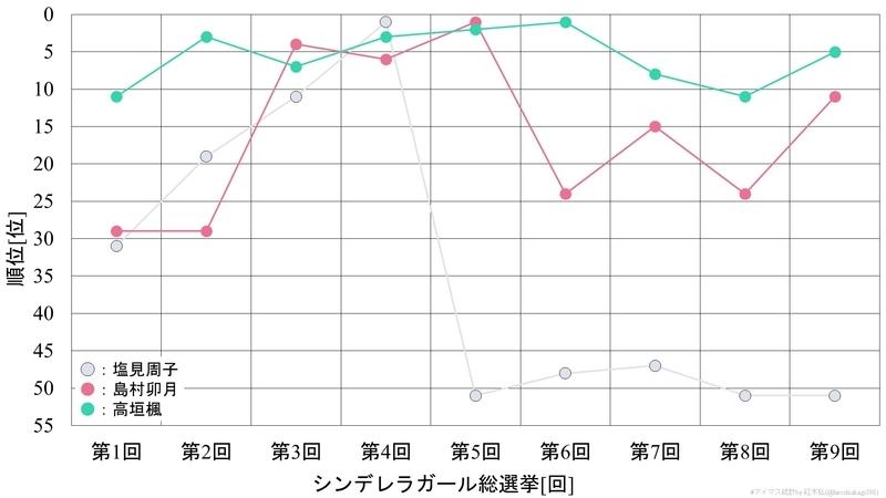 f:id:hiroshiakagi398:20200606011211j:plain