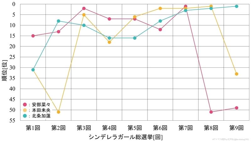 f:id:hiroshiakagi398:20200606011216j:plain