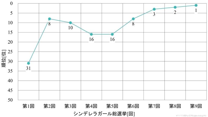 f:id:hiroshiakagi398:20200606011226j:plain