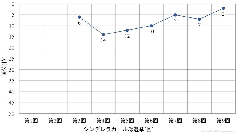 f:id:hiroshiakagi398:20200606011231j:plain