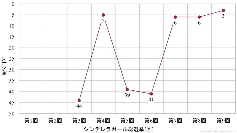 f:id:hiroshiakagi398:20200606011236j:plain