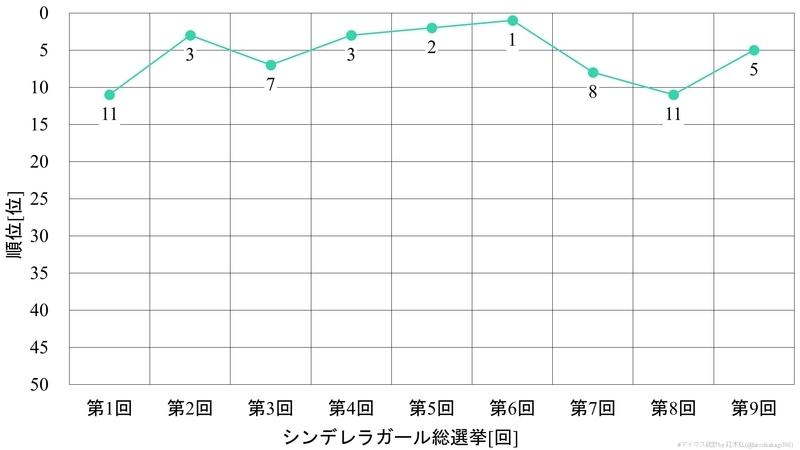f:id:hiroshiakagi398:20200606011247j:plain