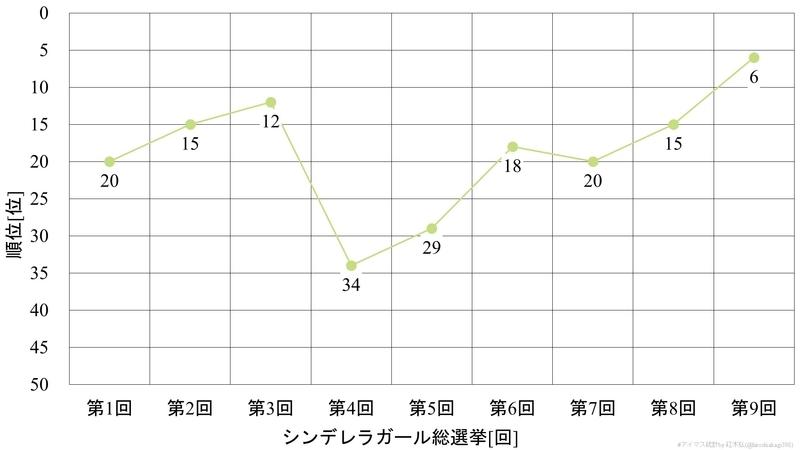 f:id:hiroshiakagi398:20200606011251j:plain