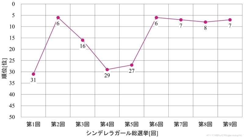 f:id:hiroshiakagi398:20200606011256j:plain