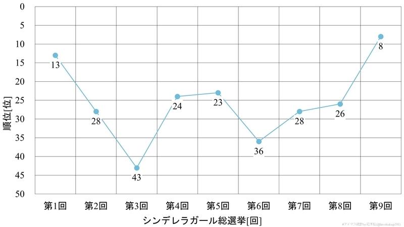 f:id:hiroshiakagi398:20200606011302j:plain