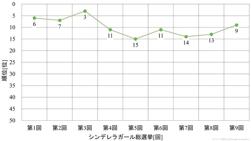 f:id:hiroshiakagi398:20200606011307j:plain