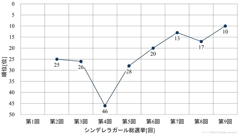 f:id:hiroshiakagi398:20200606011312j:plain