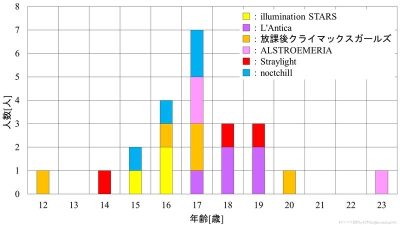 f:id:hiroshiakagi398:20200816113433j:plain