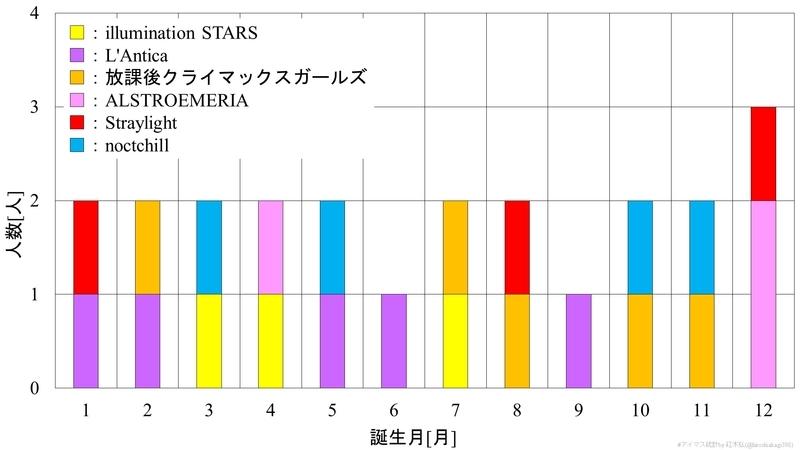 f:id:hiroshiakagi398:20200816113443j:plain