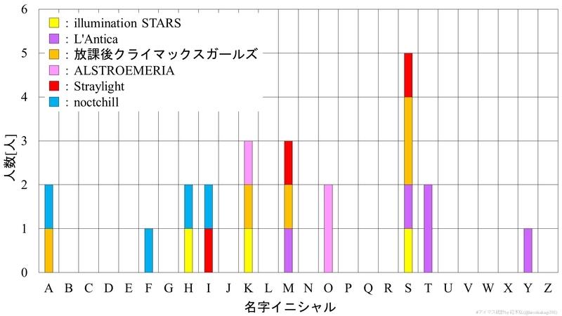 f:id:hiroshiakagi398:20200816113501j:plain