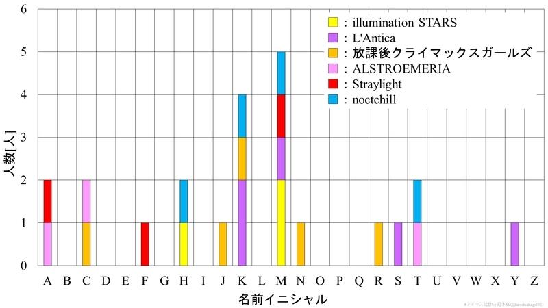 f:id:hiroshiakagi398:20200816113506j:plain