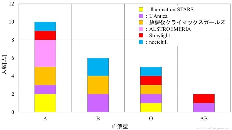 f:id:hiroshiakagi398:20200816113512j:plain