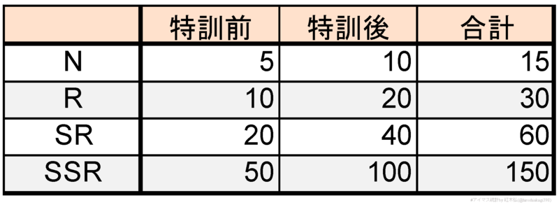f:id:hiroshiakagi398:20201123150038p:plain