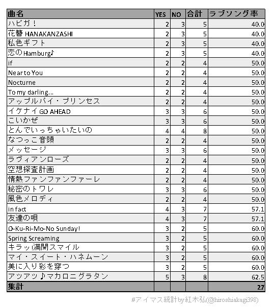 f:id:hiroshiakagi398:20210117190212p:plain