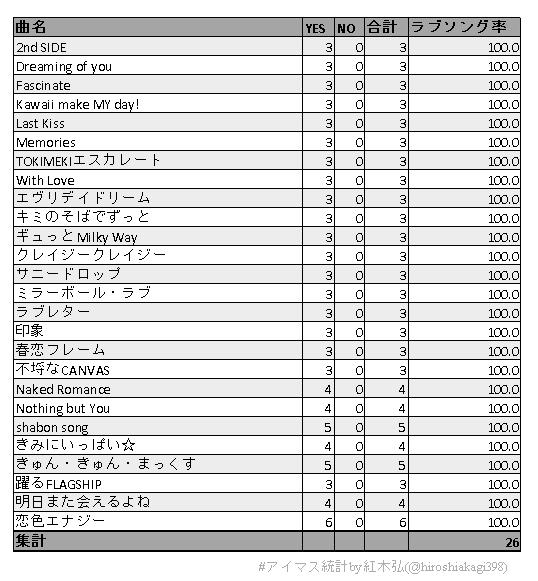 f:id:hiroshiakagi398:20210117190221p:plain
