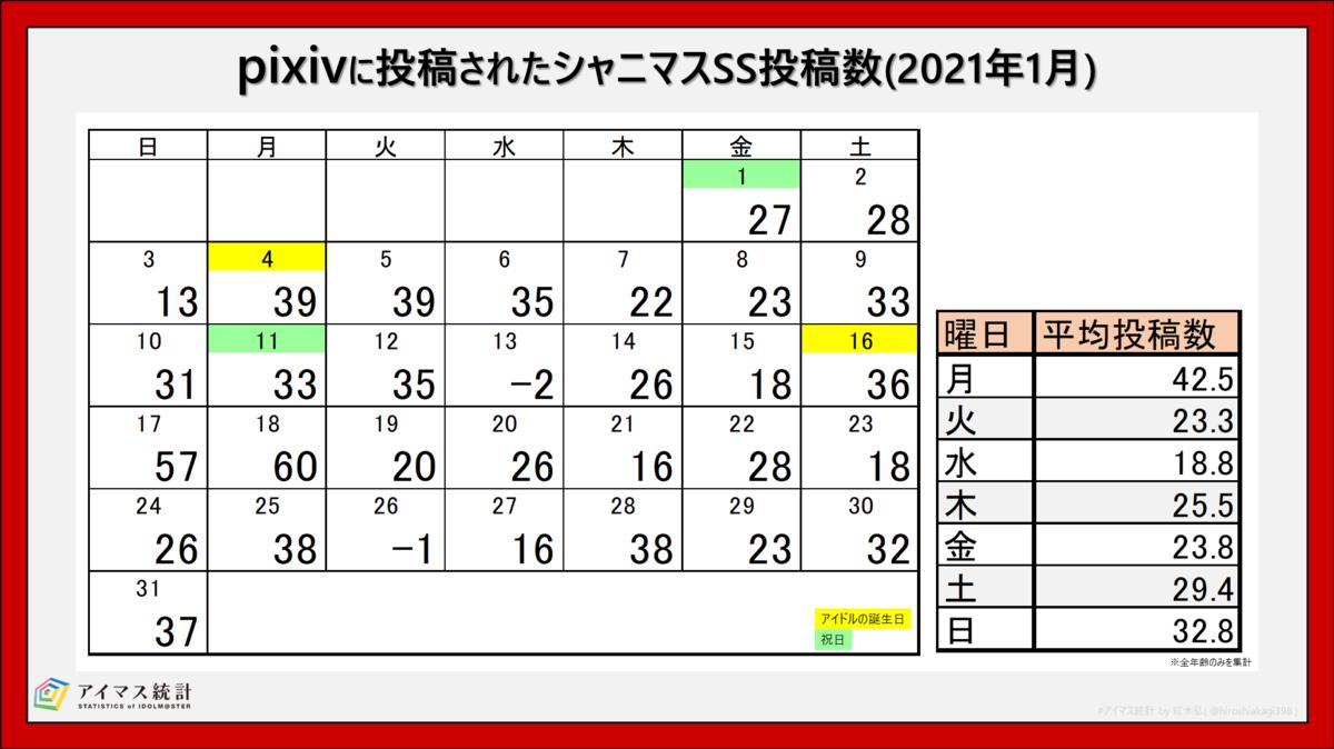 f:id:hiroshiakagi398:20210226215632p:plain