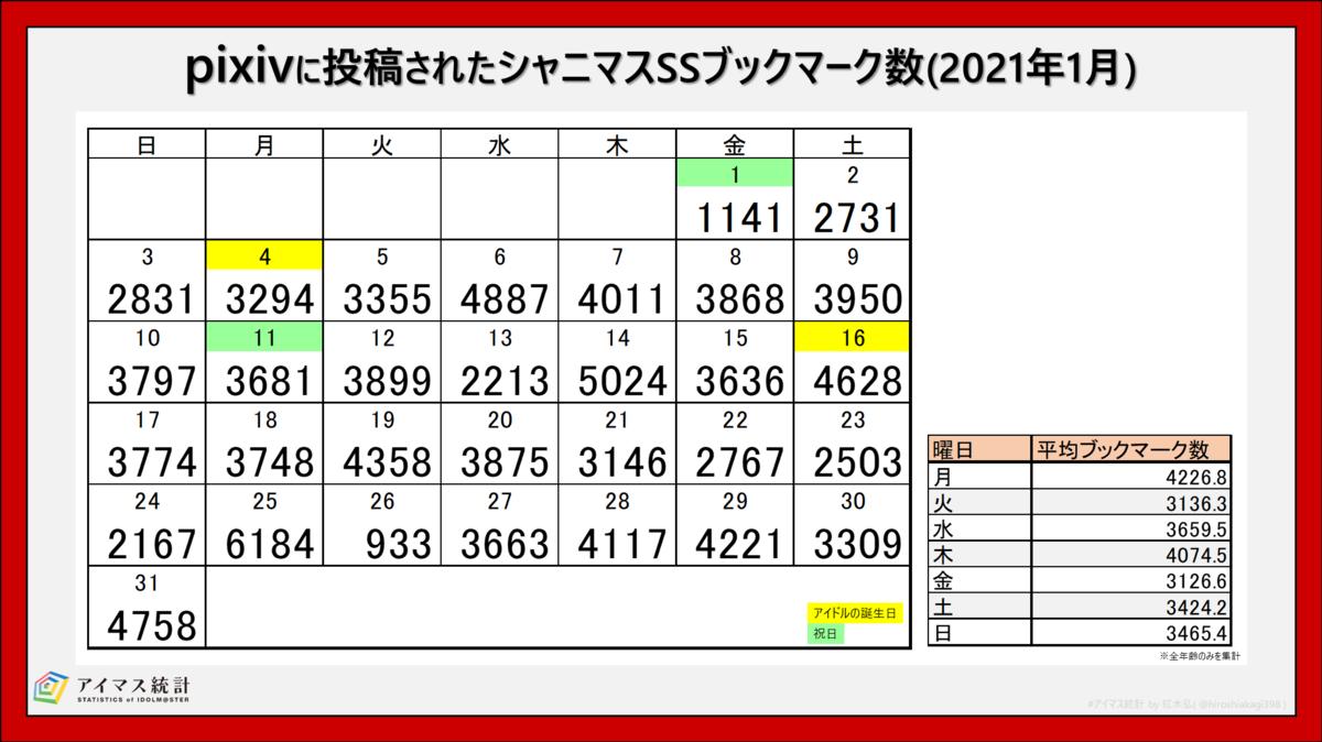 f:id:hiroshiakagi398:20210226215637p:plain