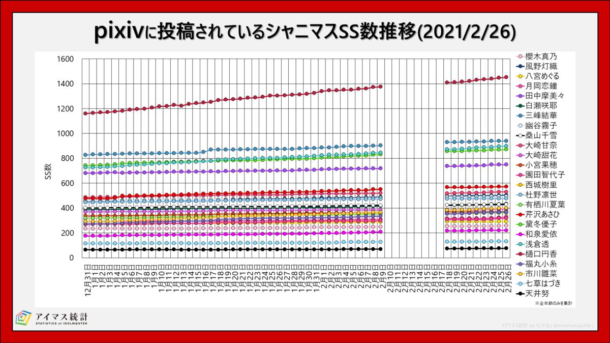 f:id:hiroshiakagi398:20210227122928p:plain