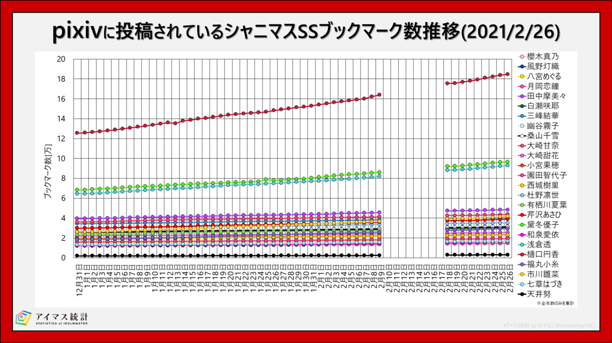 f:id:hiroshiakagi398:20210227123007p:plain