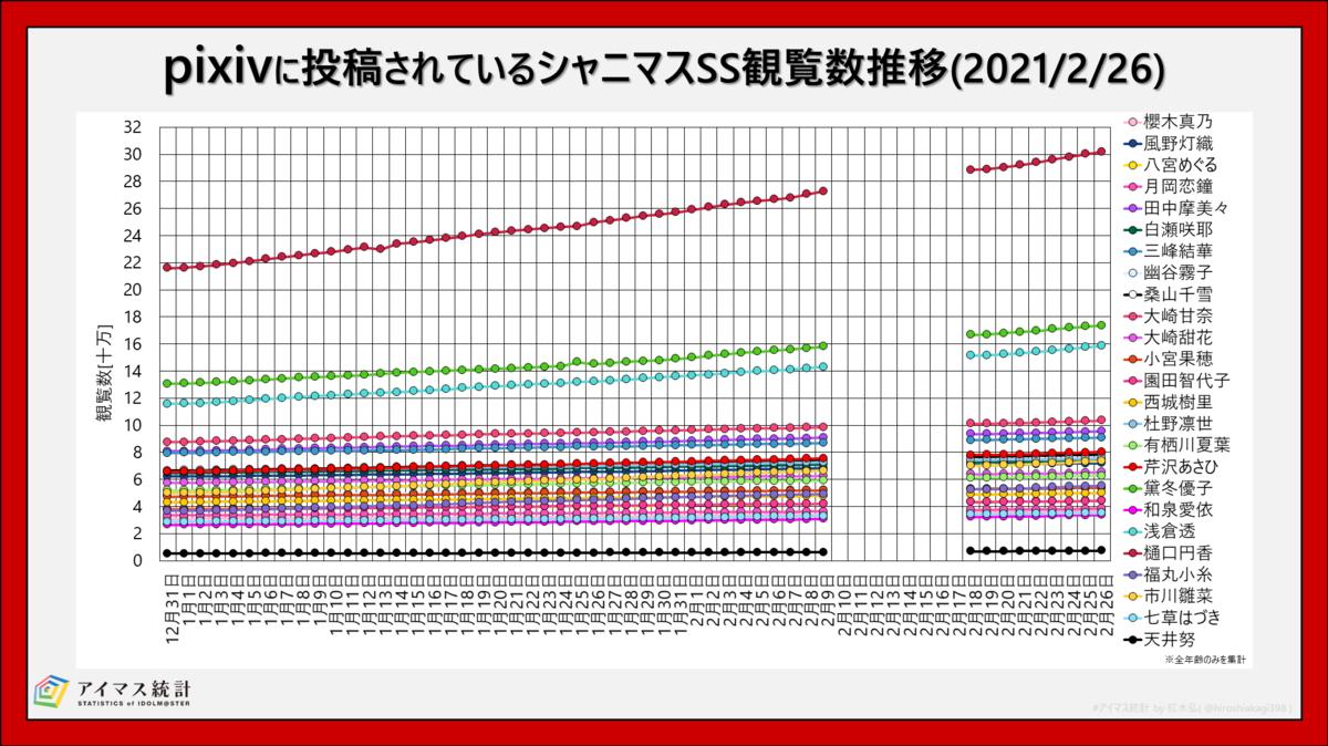 f:id:hiroshiakagi398:20210227123027p:plain