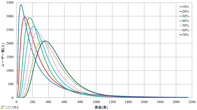 f:id:hiroshiakagi398:20210228185703p:plain