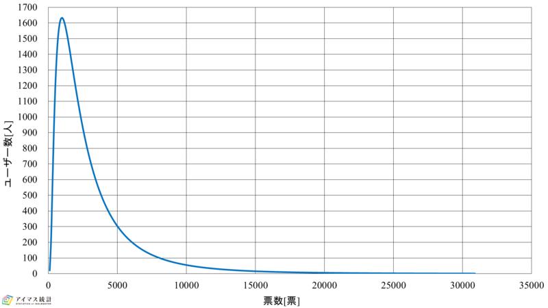 f:id:hiroshiakagi398:20210228185722p:plain