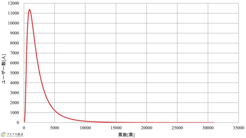 f:id:hiroshiakagi398:20210228185728p:plain