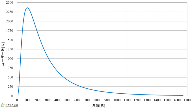 f:id:hiroshiakagi398:20210228185756p:plain