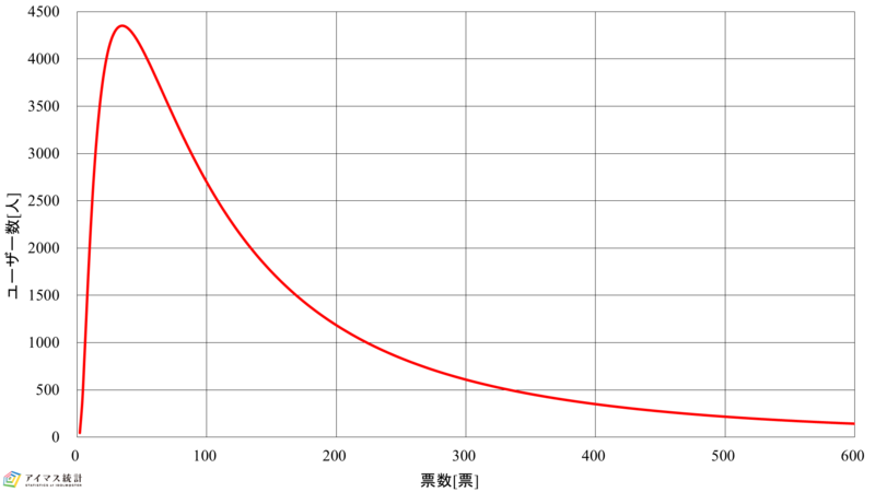f:id:hiroshiakagi398:20210228185801p:plain