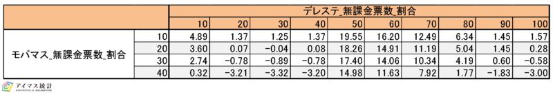 f:id:hiroshiakagi398:20210228185819p:plain