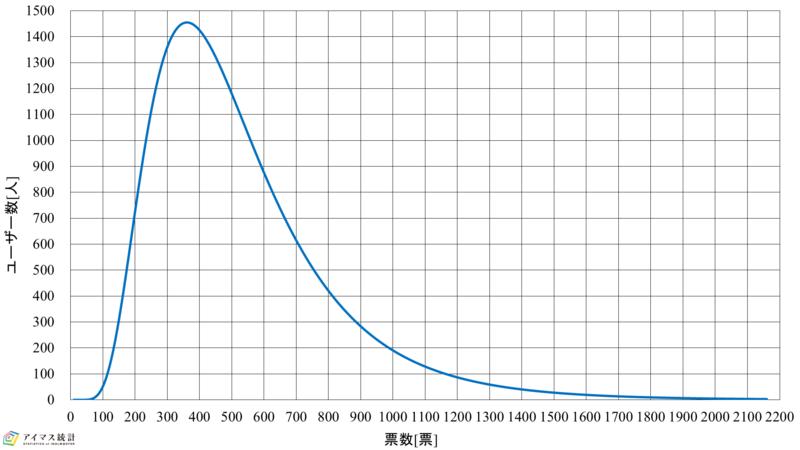 f:id:hiroshiakagi398:20210228185823p:plain