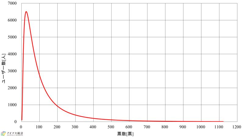 f:id:hiroshiakagi398:20210228185829p:plain