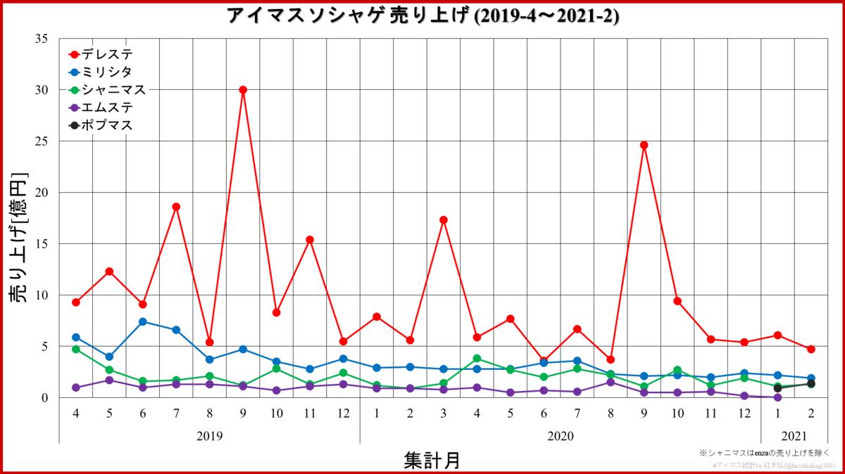 f:id:hiroshiakagi398:20210303112426p:plain