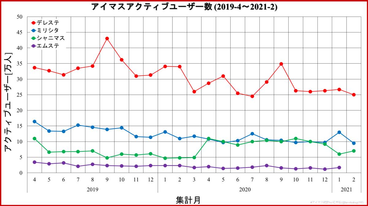 f:id:hiroshiakagi398:20210303112431p:plain