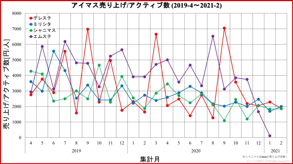 f:id:hiroshiakagi398:20210303112435p:plain