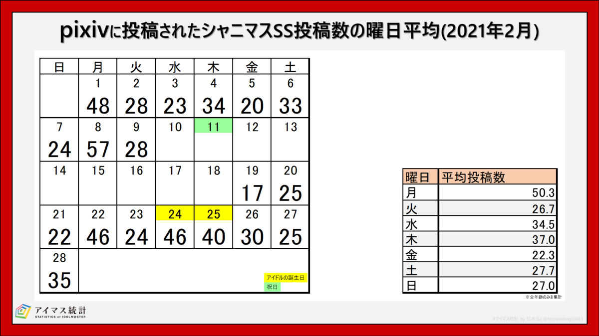 f:id:hiroshiakagi398:20210310084958p:plain
