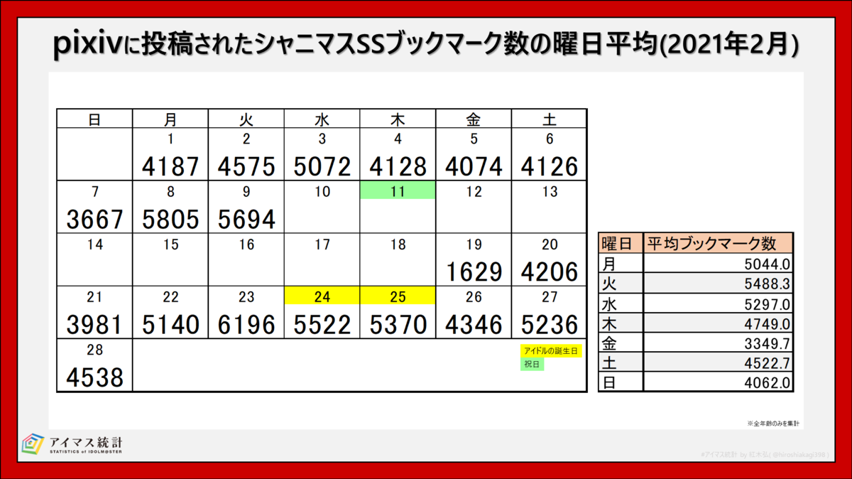 f:id:hiroshiakagi398:20210310085003p:plain
