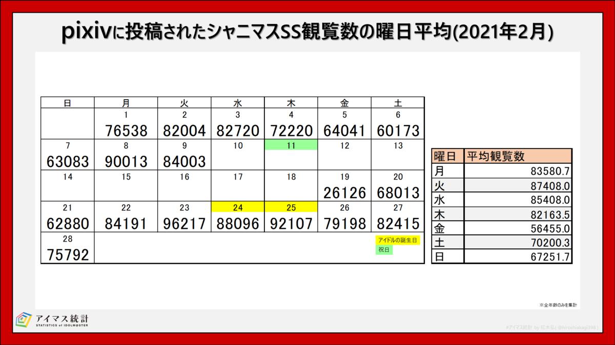 f:id:hiroshiakagi398:20210310085008p:plain