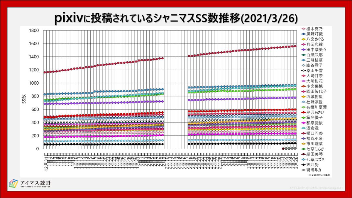 f:id:hiroshiakagi398:20210403112934p:plain