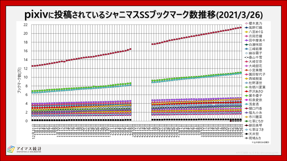 f:id:hiroshiakagi398:20210403112951p:plain