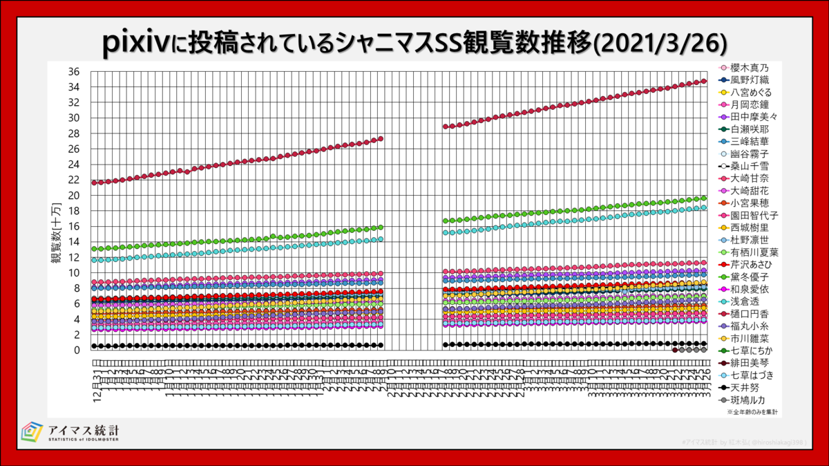 f:id:hiroshiakagi398:20210403113012p:plain